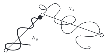 The Influence of Elongational Flow on Association Rate and Phase Behaviour of Binary Polymer Blends