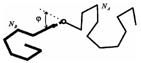 Association Behavior of Binary Polymer Mixtures under Elongational Flow